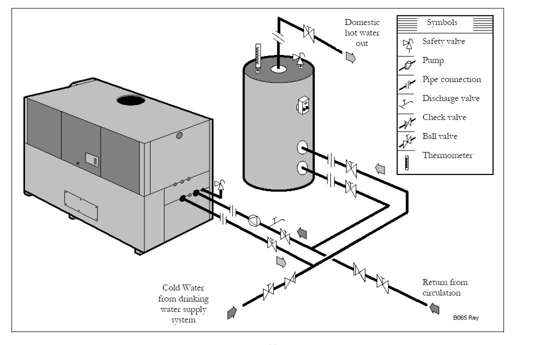 Commercial Hot Water Boiler Piping Diagrams - House Wiring Diagram ...